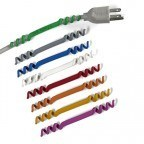cable id