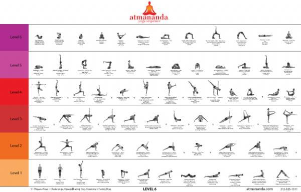 Yoga Cheat Sheet For Geeks