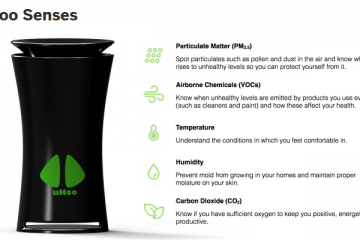 uHoo Smart Device Monitors Air Quality [iOS/Android]